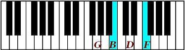 keyboard G7 example
